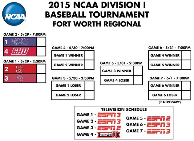 Fort_Worth_Region_Bracket.0